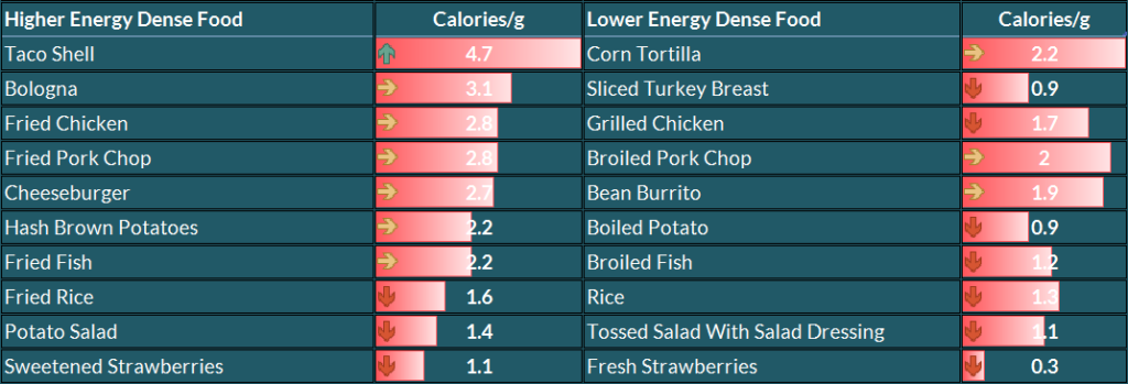 nutrition-facts-energy