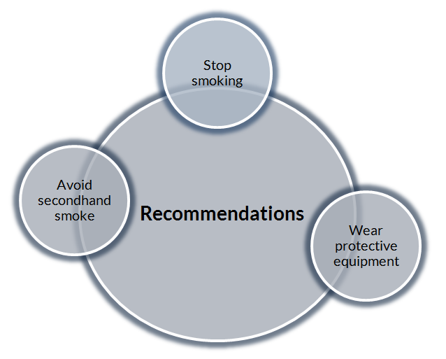 public-health-lung-cancer-recommendations